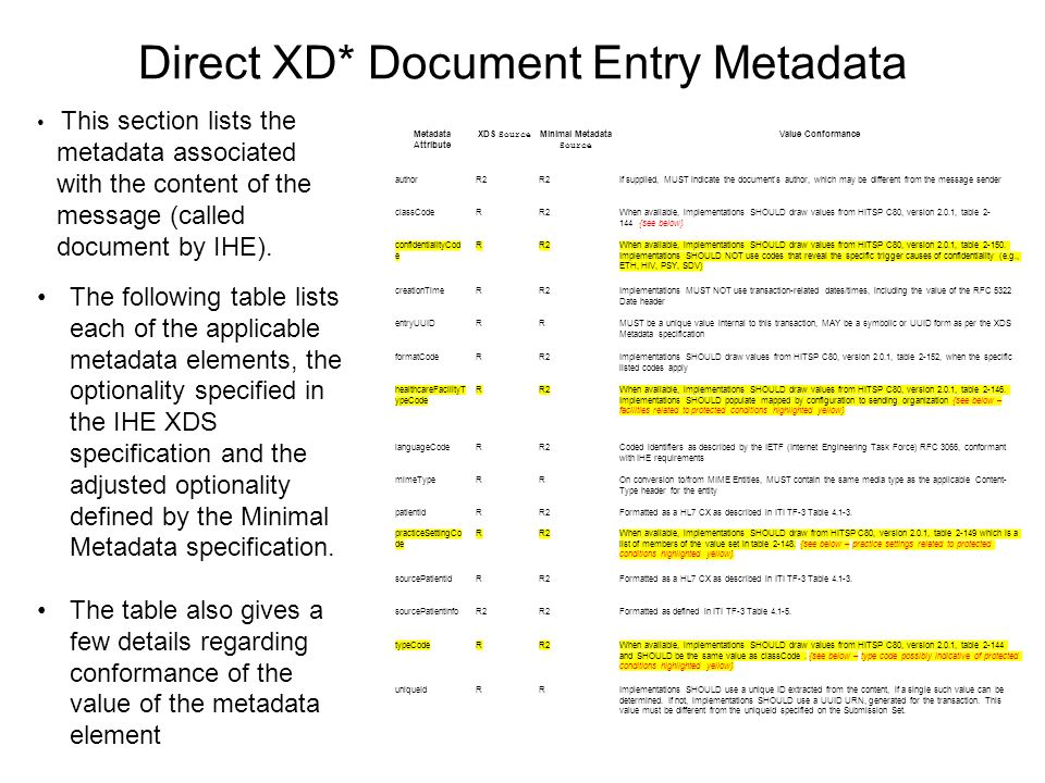 Direct XD* Document Entry Metadata Metadata Attribute XDS Source Minimal Metadata Source Value Conformance authorR2 If supplied, MUST indicate the document s author, which may be different from the message sender classCodeRR2When available, implementations SHOULD draw values from HITSP C80, version 2.0.1, table 2- 144 {see below} confidentialityCod e RR2When available, implementations SHOULD draw values from HITSP C80, version 2.0.1, table 2-150.