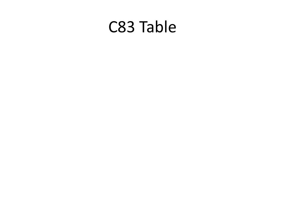 C83 Table