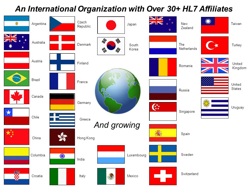 And growing An International Organization with Over 30+ HL7 Affiliates Argentina Australia Brazil Austria Canada China Columbia Croatia Czech Republic Denmark Finland France Germany Greece Russia Italy Japan Mexico New Zealand Romania South Korea Spain Sweden Switzerland Taiwan The Netherlands Turkey United Kingdom United States Uruguay Chile Hong Kong India Luxembourg Singapore
