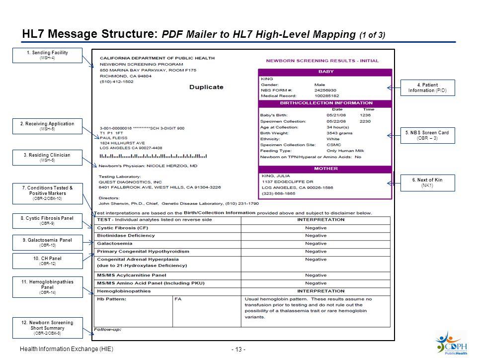 Health Information Exchange (HIE) - 13 - 1.Sending Facility (MSH-4) 2.