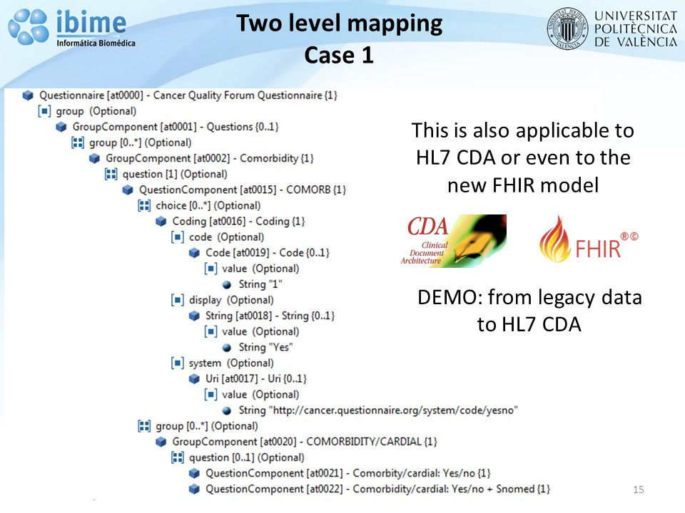 Two level mapping Case 1 15 This is also applicable to HL7 CDA or even to the new FHIR model DEMO: from legacy data to HL7 CDA