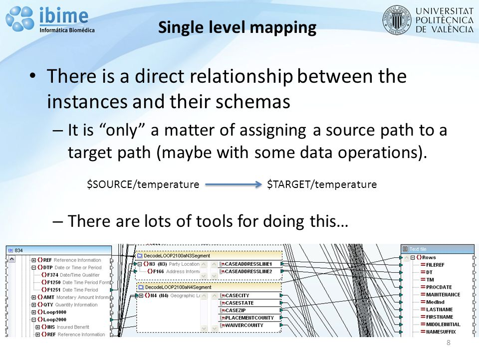 Single level mapping There is a direct relationship between the instances and their schemas – It is only a matter of assigning a source path to a target path (maybe with some data operations).