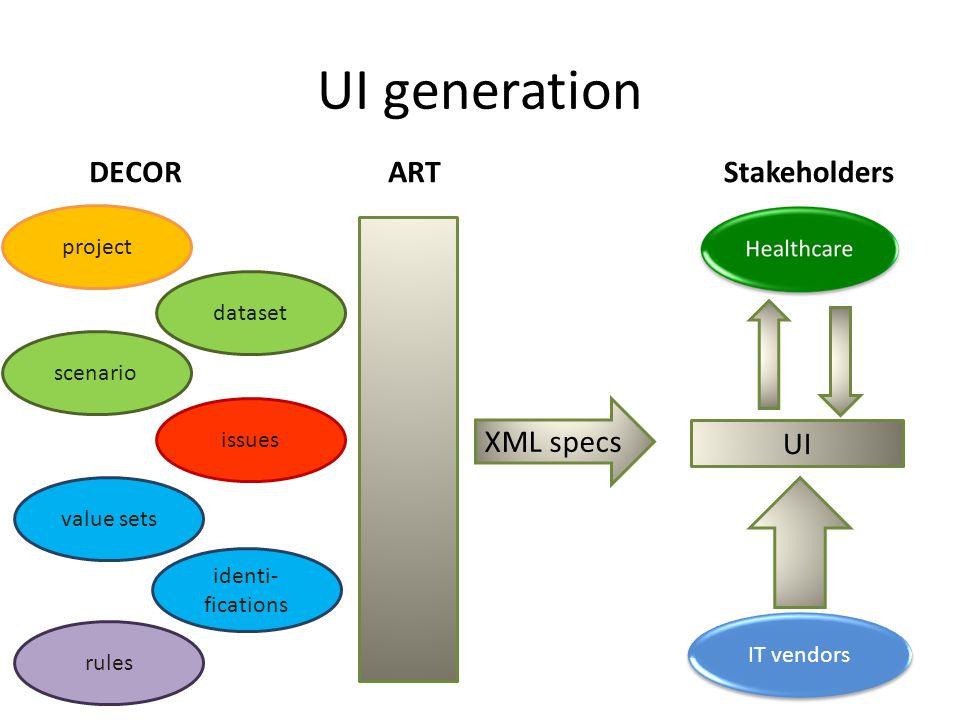 StakeholdersARTDECOR XML specs UI generation IT vendors dataset project scenario issues value sets identi- fications rules UI