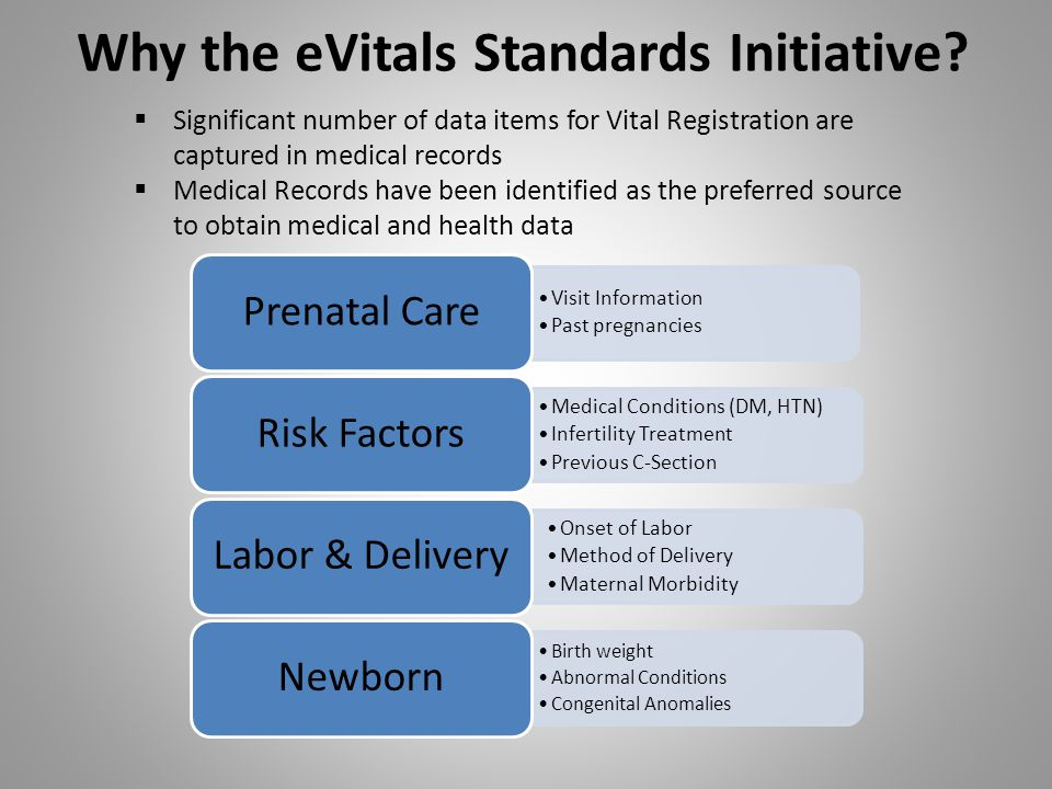 Why the eVitals Standards Initiative.
