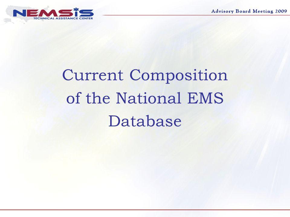 Current Composition (2007-2009) 1.Alabama 635,409 2.