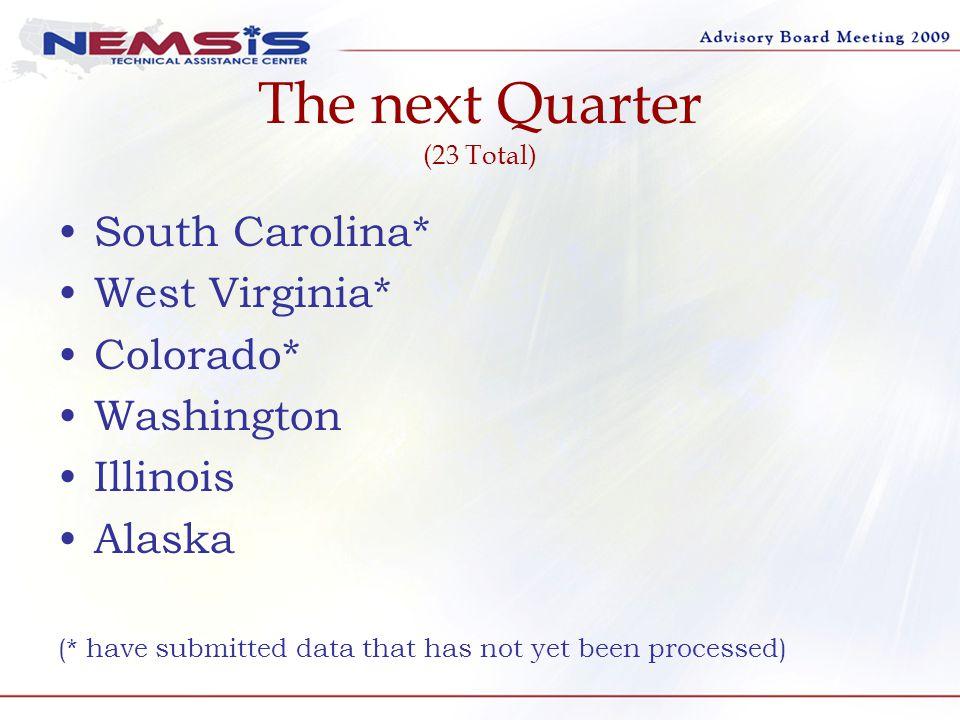 States Potentially Submitting in 2009 (36 Total) Pennsylvania California Massachusetts South Dakota Wisconsin Guam Arkansas Connecticut Indiana Virginia Vermont Oregon Georgia