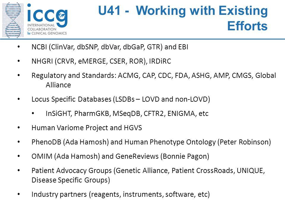 U41 - Working with Existing Efforts NCBI (ClinVar, dbSNP, dbVar, dbGaP, GTR) and EBI NHGRI (CRVR, eMERGE, CSER, ROR), IRDiRC Regulatory and Standards: