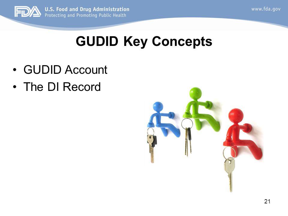 21 GUDID Key Concepts GUDID Account The DI Record