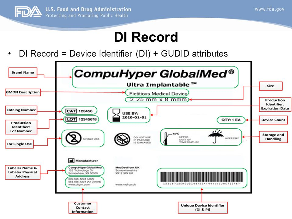 30 DI Record = Device Identifier (DI) + GUDID attributes DI Record