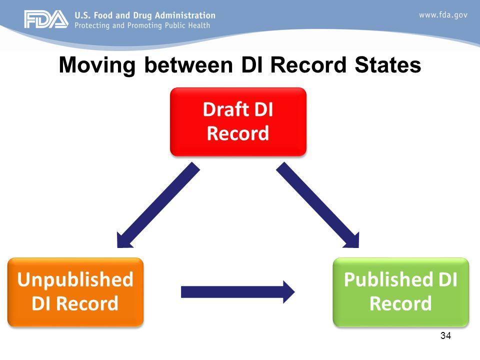 34 Moving between DI Record States Draft DI Record Published DI Record Unpublished DI Record