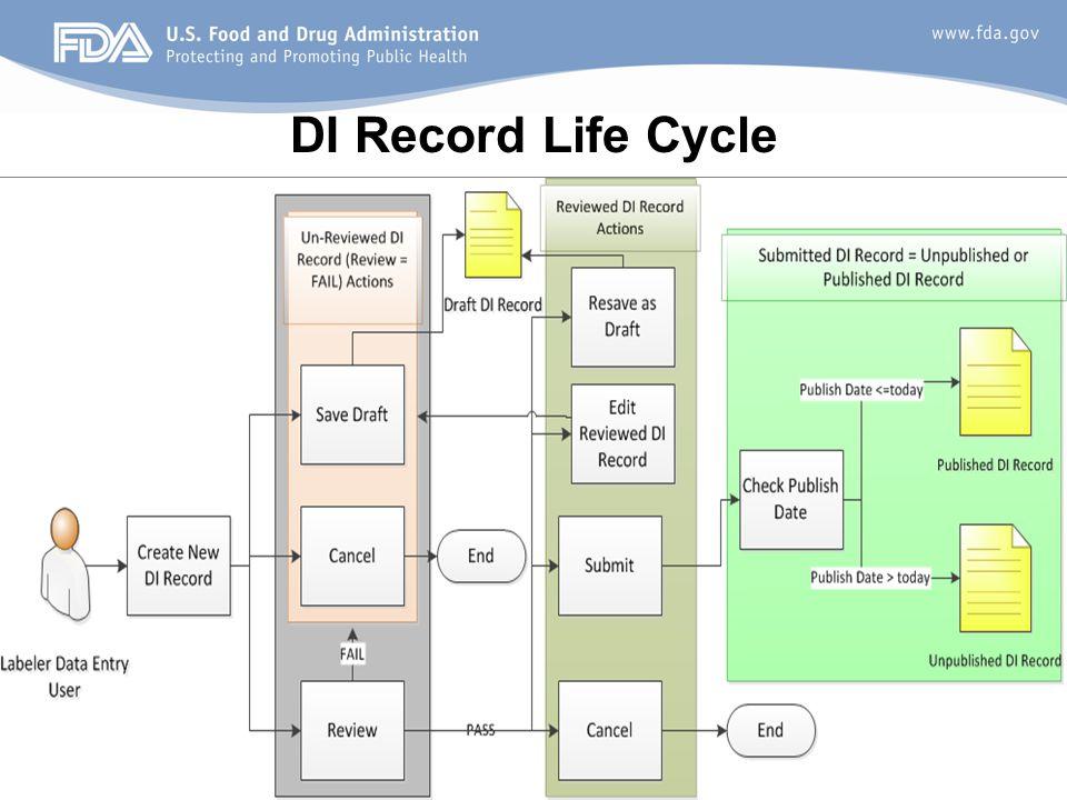 35 DI Record Life Cycle