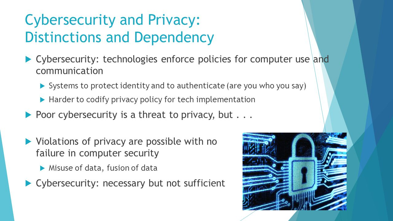 Cybersecurity and Privacy: Distinctions and Dependency  Cybersecurity: technologies enforce policies for computer use and communication  Systems to protect identity and to authenticate (are you who you say)  Harder to codify privacy policy for tech implementation  Poor cybersecurity is a threat to privacy, but...