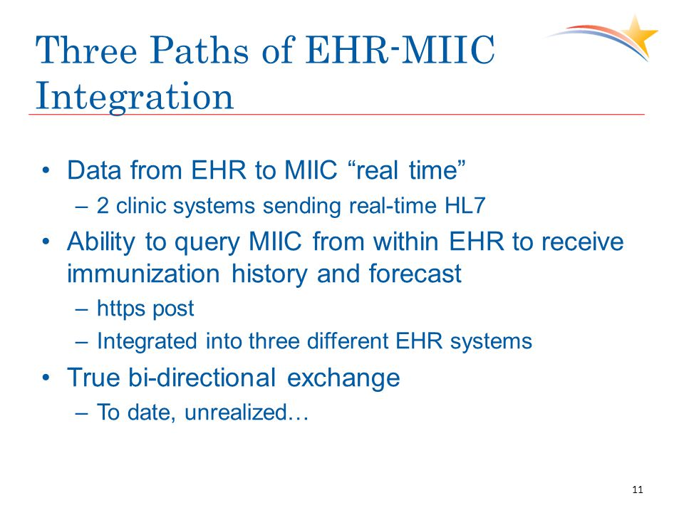 Three Paths of EHR-MIIC Integration Data from EHR to MIIC real time –2 clinic systems sending real-time HL7 Ability to query MIIC from within EHR to receive immunization history and forecast –https post –Integrated into three different EHR systems True bi-directional exchange –To date, unrealized… 11