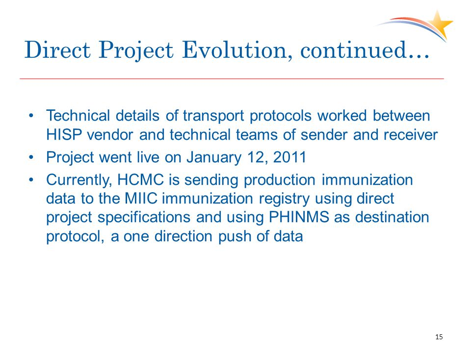 Direct Project Evolution, continued… Technical details of transport protocols worked between HISP vendor and technical teams of sender and receiver Project went live on January 12, 2011 Currently, HCMC is sending production immunization data to the MIIC immunization registry using direct project specifications and using PHINMS as destination protocol, a one direction push of data 15