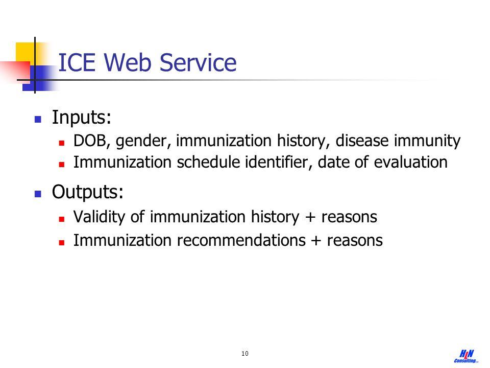 10 ICE Web Service Inputs: DOB, gender, immunization history, disease immunity Immunization schedule identifier, date of evaluation Outputs: Validity
