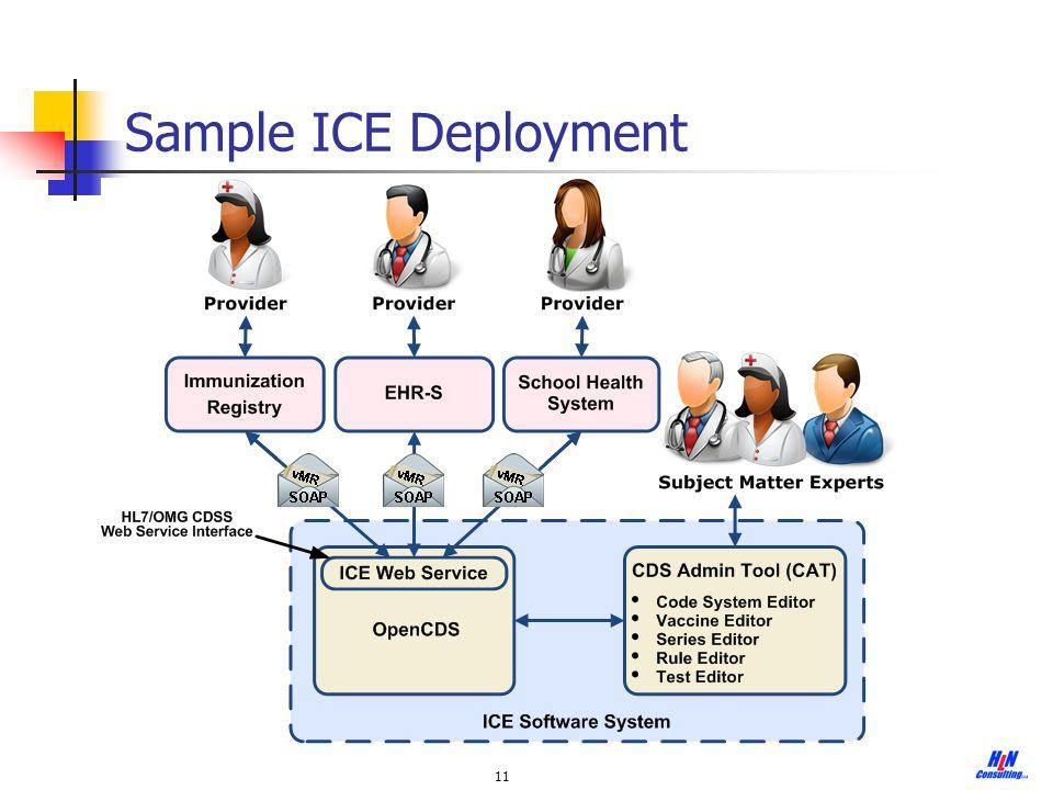 Sample ICE Deployment 11