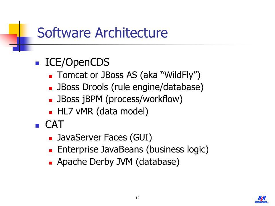 """12 Software Architecture ICE/OpenCDS Tomcat or JBoss AS (aka """"WildFly"""") JBoss Drools (rule engine/database) JBoss jBPM (process/workflow) HL7 vMR (dat"""