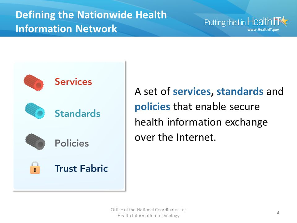Defining the Nationwide Health Information Network A set of services, standards and policies that enable secure health information exchange over the I