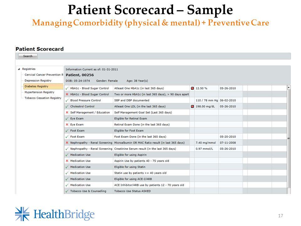 17 Patient Scorecard – Sample Managing Comorbidity (physical & mental) + Preventive Care