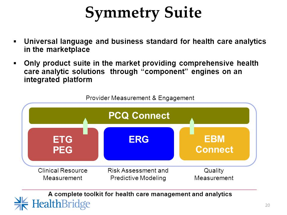 Symmetry Suite  Universal language and business standard for health care analytics in the marketplace  Only product suite in the market providing co