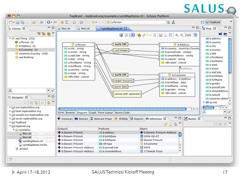April 17-18, 2012 SALUS Technical Kickoff Meeting 17