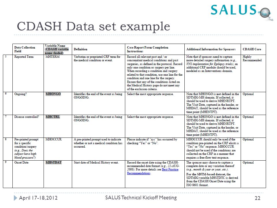 CDASH Data set example April 17-18, 2012 SALUS Technical Kickoff Meeting 22