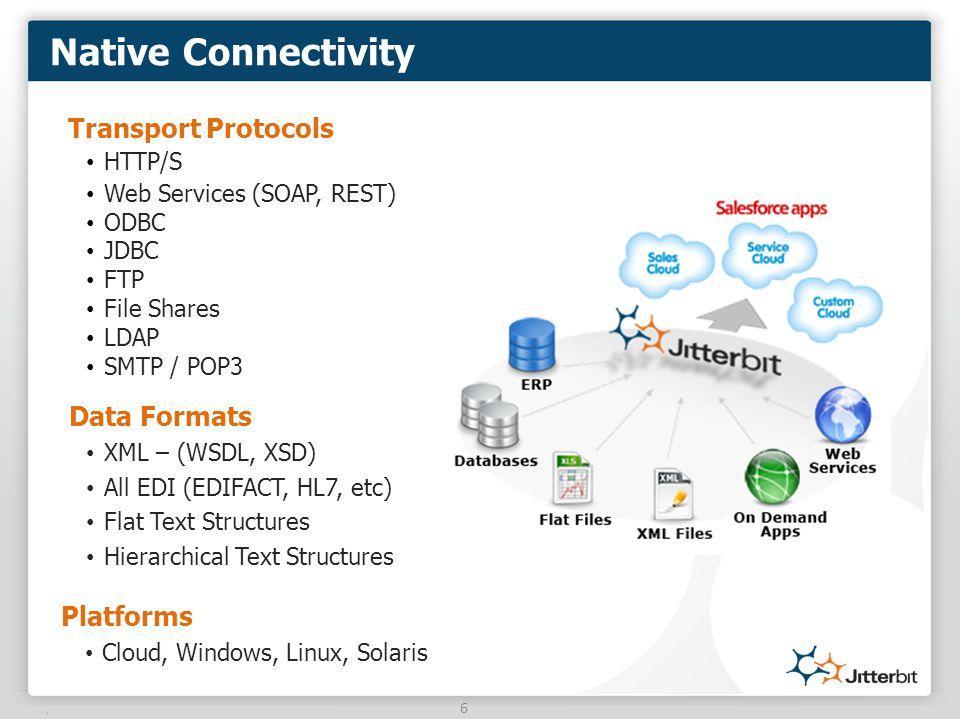 6 Native Connectivity Transport Protocols HTTP/S Web Services (SOAP, REST) ODBC JDBC FTP File Shares LDAP SMTP / POP3 Data Formats XML – (WSDL, XSD) All EDI (EDIFACT, HL7, etc) Flat Text Structures Hierarchical Text Structures Platforms Cloud, Windows, Linux, Solaris