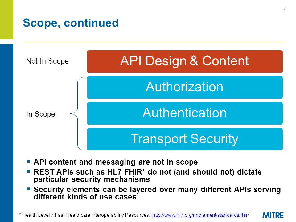 Transport SecurityAuthenticationAuthorizationAPI Design & Content 4 Scope, continued In Scope Not In Scope  API content and messaging are not in scop