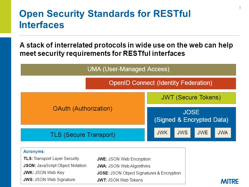 A stack of interrelated protocols in wide use on the web can help meet security requirements for RESTful interfaces 5 Open Security Standards for REST