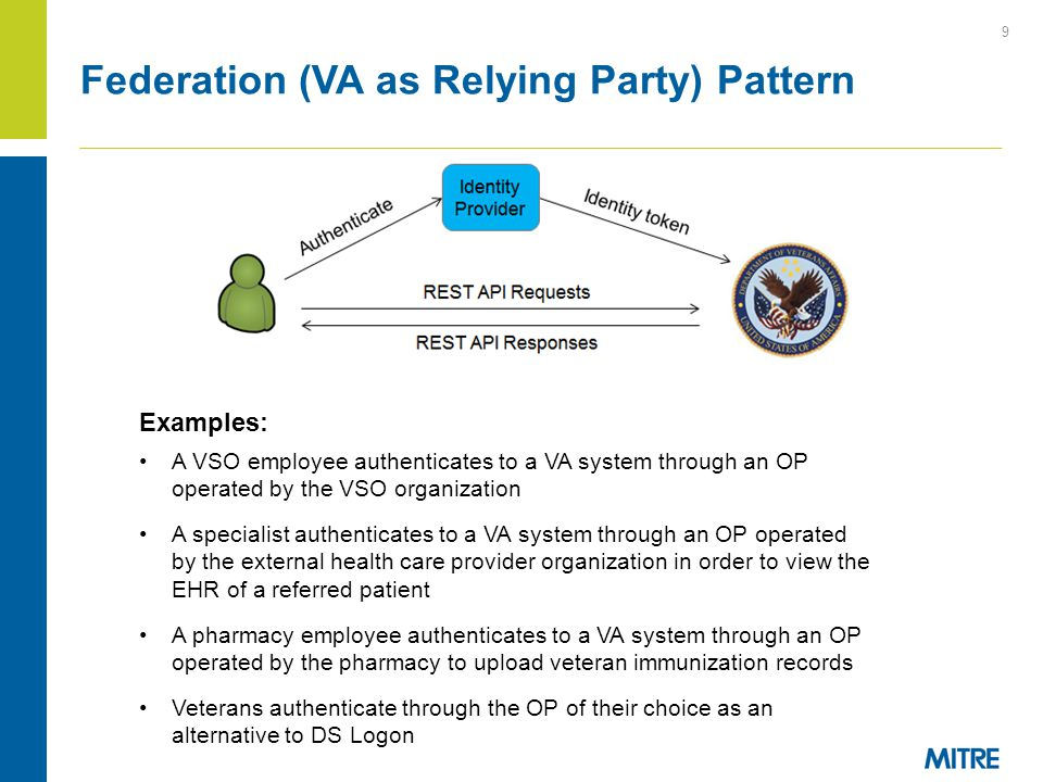 9 Federation (VA as Relying Party) Pattern Examples: A VSO employee authenticates to a VA system through an OP operated by the VSO organization A spec