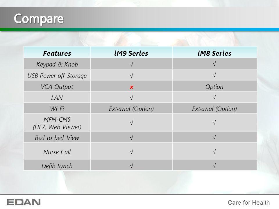 Care for Health FeaturesiM9 SeriesiM8 Series Keypad & Knob√√ USB Power-off Storage√√ VGA OutputxOption LAN√√ Wi-FiExternal (Option) MFM-CMS (HL7, Web