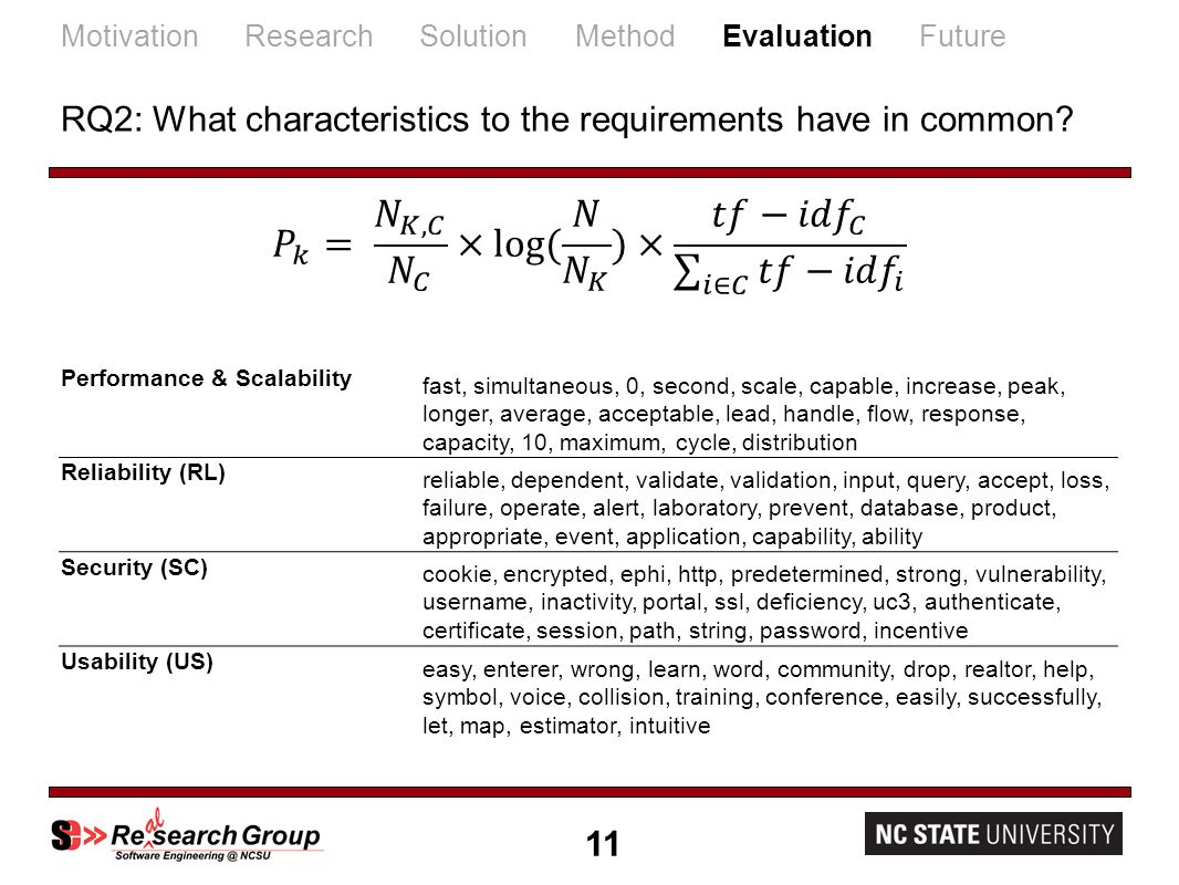 11 Motivation Research Solution Method Evaluation Future RQ2: What characteristics to the requirements have in common.
