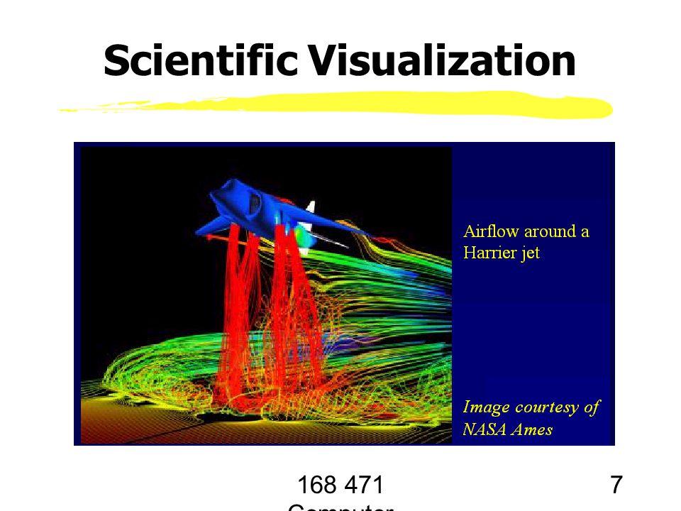 168 471 Computer Graphics, KKU. Lecture 1 7 Scientific Visualization