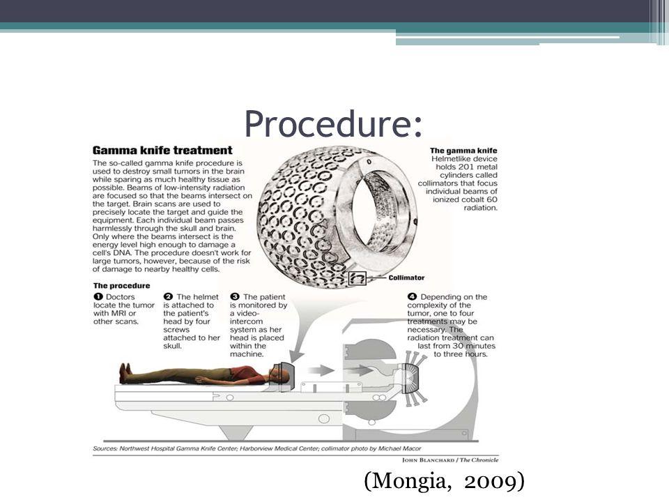 Procedure: (Mongia, 2009)