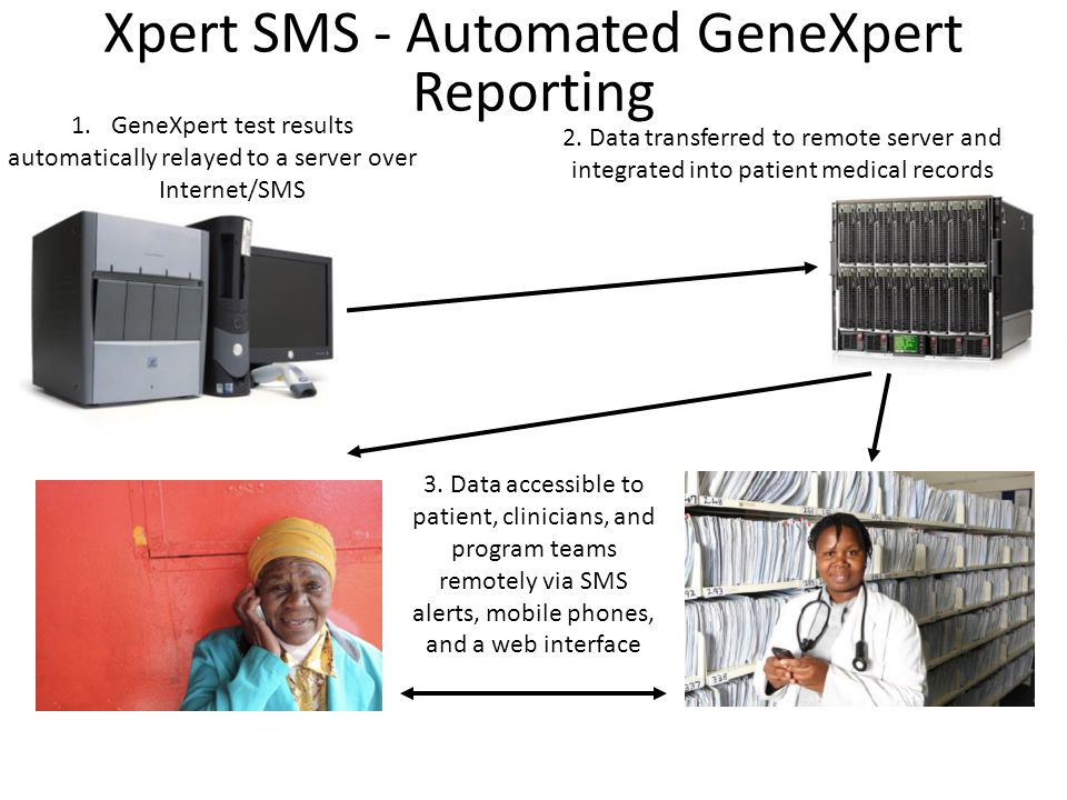 1.GeneXpert test results automatically relayed to a server over Internet/SMS 2. Data transferred to remote server and integrated into patient medical