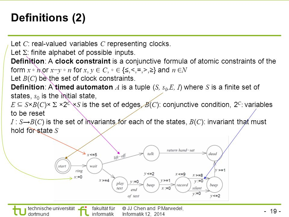 - 19 - technische universität dortmund fakultät für informatik  JJ Chen and P.Marwedel, Informatik 12, 2014 Definitions (2) Let C : real-valued variables C representing clocks.