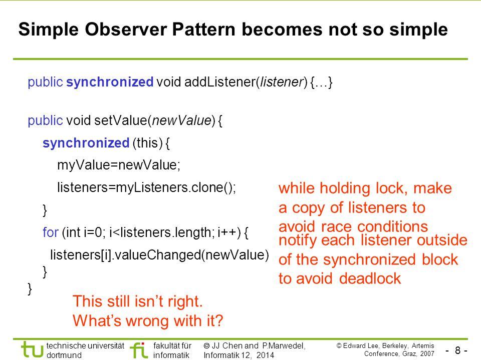 - 9 - technische universität dortmund fakultät für informatik  JJ Chen and P.Marwedel, Informatik 12, 2014 Simple Observer Pattern: How to Make it Right.