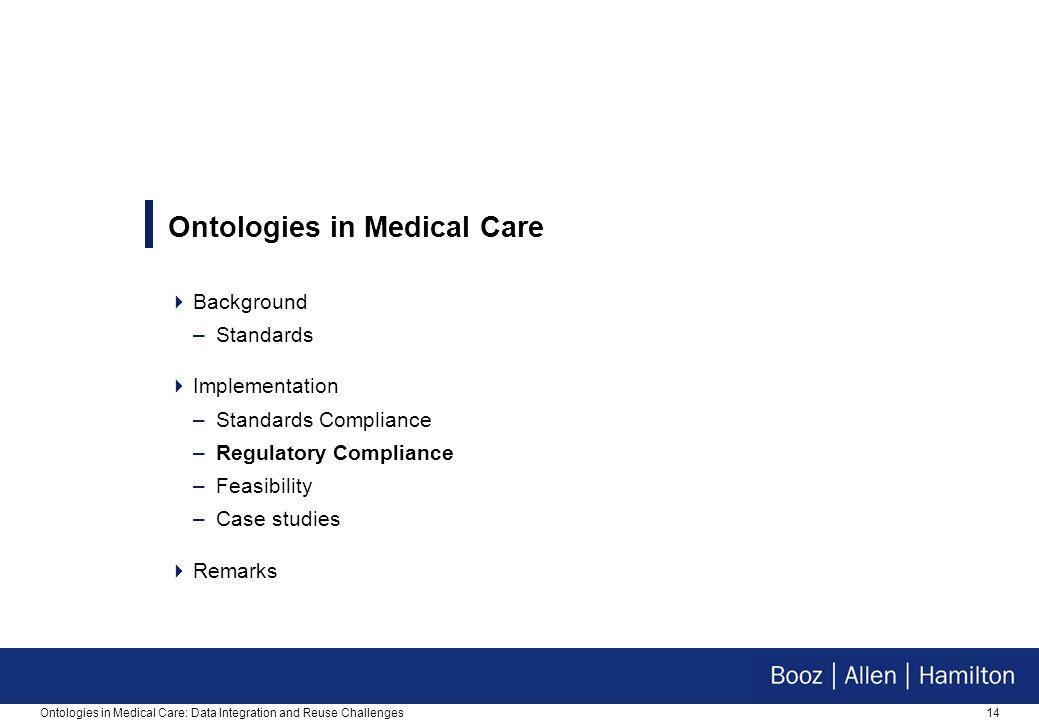 14Ontologies in Medical Care: Data Integration and Reuse Challenges Ontologies in Medical Care  Background –Standards  Implementation –Standards Compliance –Regulatory Compliance –Feasibility –Case studies  Remarks