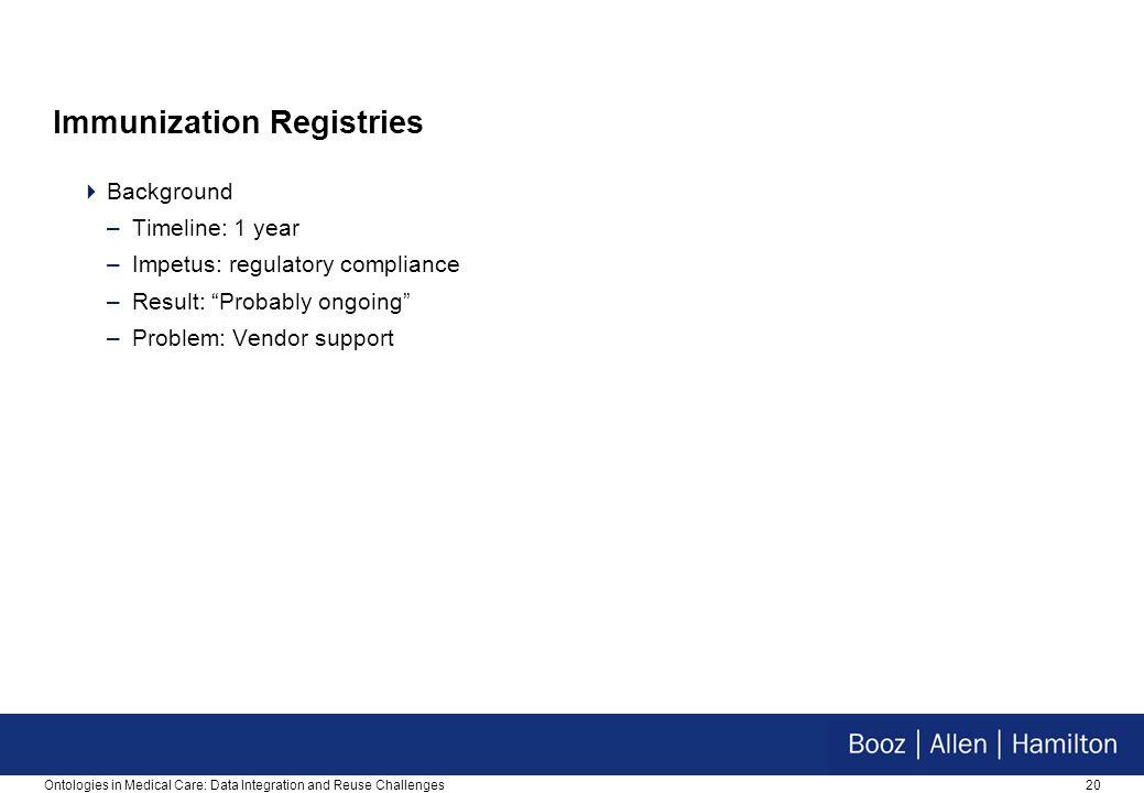 "20 Immunization Registries  Background –Timeline: 1 year –Impetus: regulatory compliance –Result: ""Probably ongoing"" –Problem: Vendor support Ontolog"