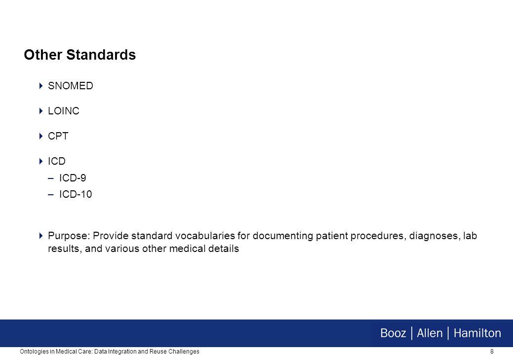 19Ontologies in Medical Care: Data Integration and Reuse Challenges Ontologies in Medical Care  Background –Standards  Implementation –Standards Compliance –Regulatory Compliance –Feasibility –Case studies  Remarks