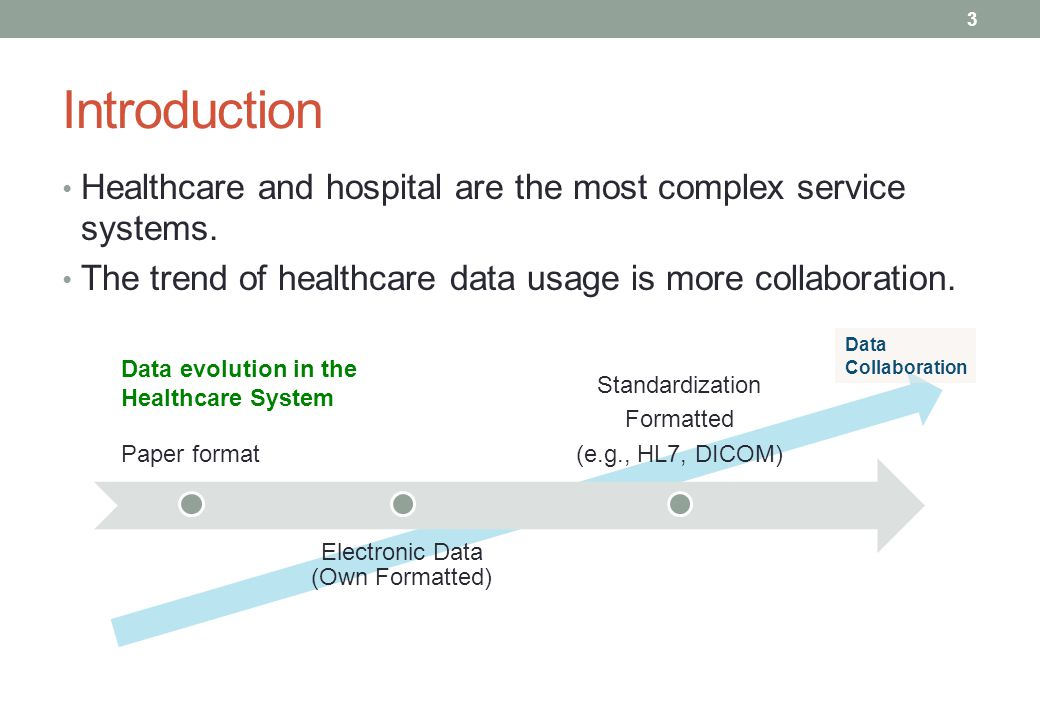 Introduction Healthcare and hospital are the most complex service systems.