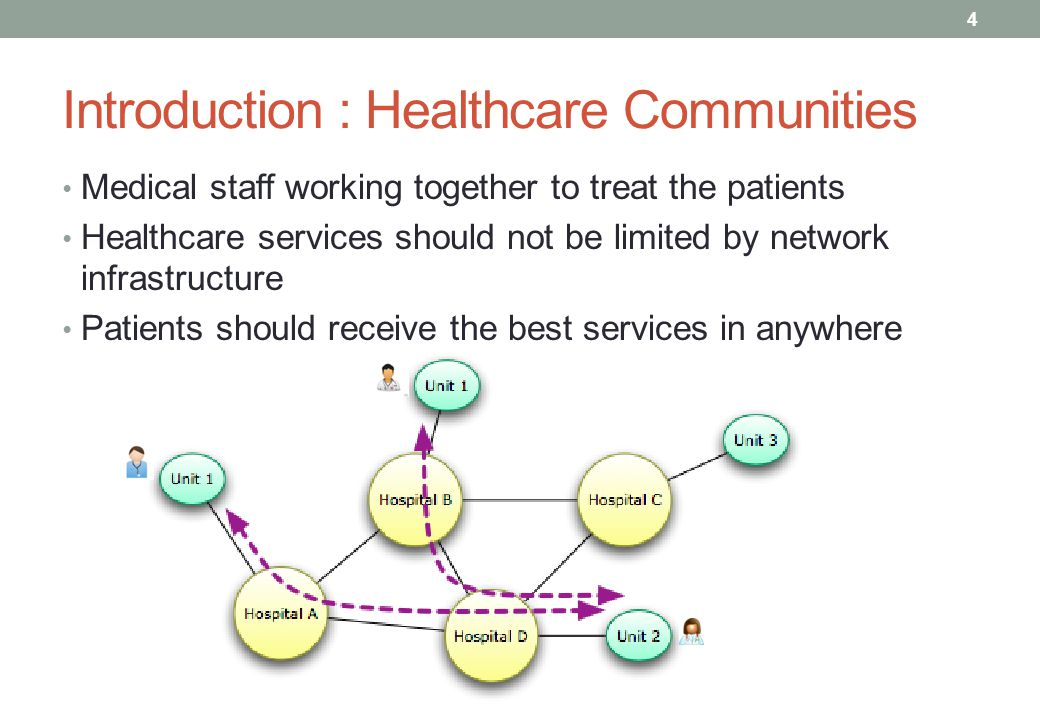 Introduction : Healthcare Communities Medical staff working together to treat the patients Healthcare services should not be limited by network infrastructure Patients should receive the best services in anywhere 4