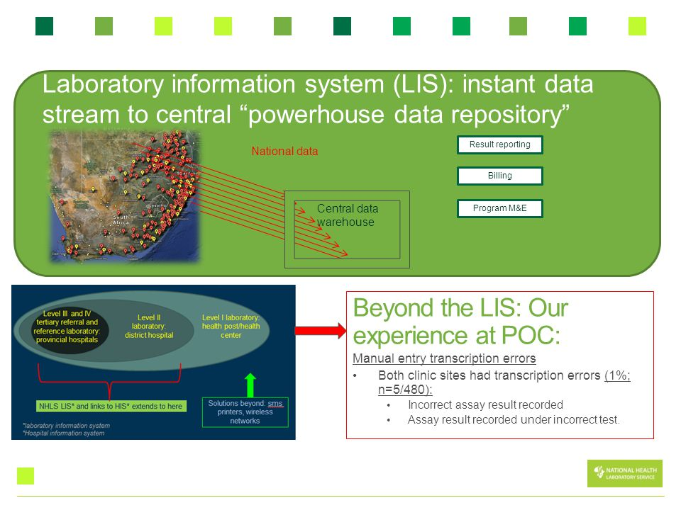 """Laboratory information system (LIS): instant data stream to central """"powerhouse data repository"""" Result reporting Billing Program M&E Central data war"""