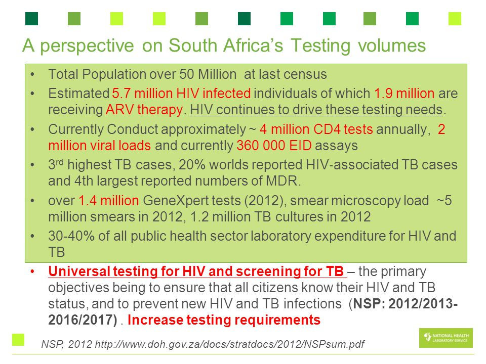 A perspective on South Africa's Testing volumes Total Population over 50 Million at last census Estimated 5.7 million HIV infected individuals of whic