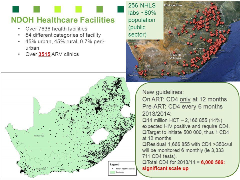 Over 7636 health facilities 54 different categories of facility 45% urban, 45% rural, 0.7% peri- urban Over 3515 ARV clinics NDOH Healthcare Facilitie