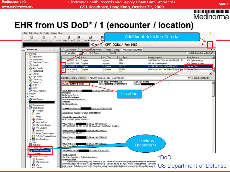 © Medinorma LLC Switzerland www.medinorma.biz Medinorma LLC www.medinorma.net Slide 24 Electronic Health Records and Supply Chain Data Standards GS1 Healthcare, Hong Kong, October 7 th, 2009 EHR and Supply Chain Standards … Christian Hay Partner Medinorma LLC www.medinorma.net hay@medinorma.ch