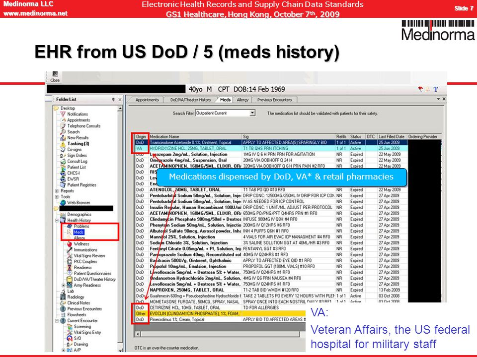 © Medinorma LLC Switzerland www.medinorma.biz Medinorma LLC www.medinorma.net Slide 7 Electronic Health Records and Supply Chain Data Standards GS1 Healthcare, Hong Kong, October 7 th, 2009 EHR from US DoD / 5 (meds history) Medications dispensed by DoD, VA* & retail pharmacies VA: Veteran Affairs, the US federal hospital for military staff