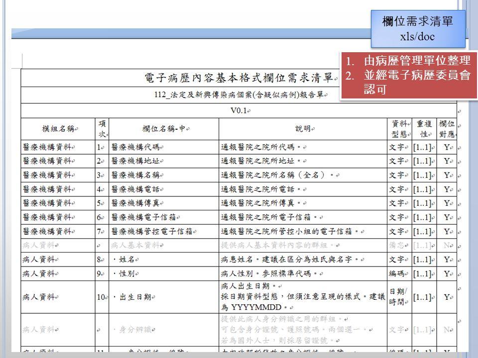 欄位需求清單 xls/doc 欄位需求清單 xls/doc 1. 由病歷管理單位整理 2. 並經電子病歷委員會 認可 1. 由病歷管理單位整理 2. 並經電子病歷委員會 認可
