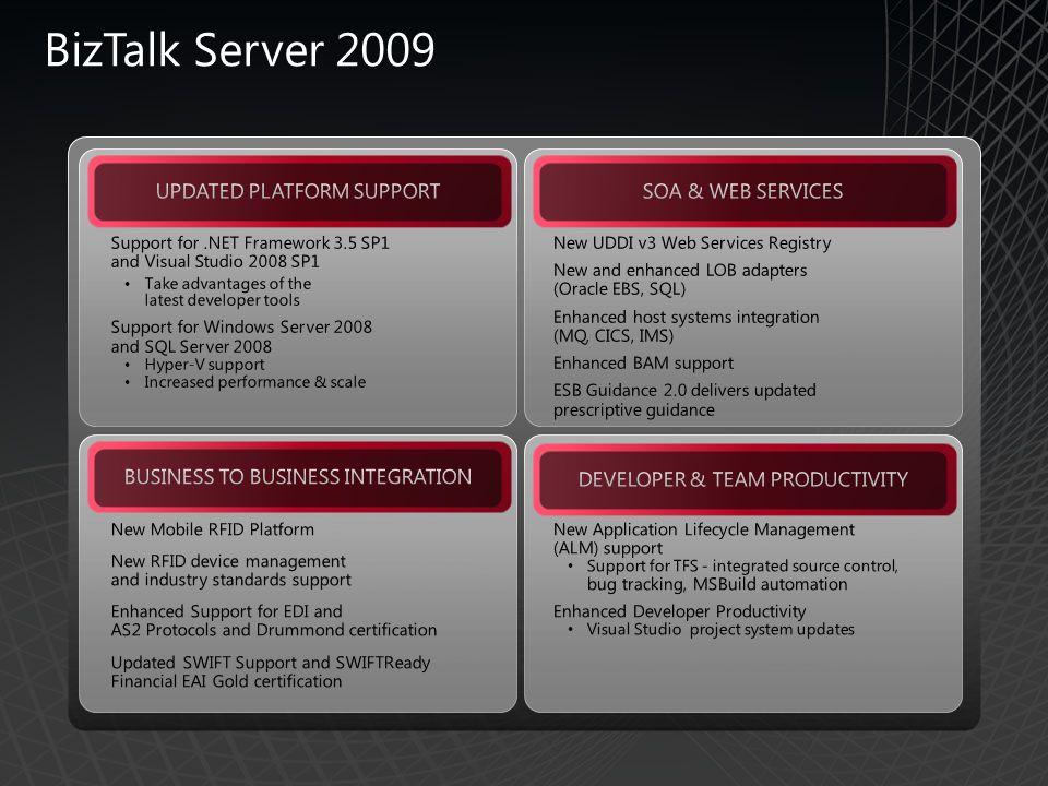 BizTalk Server 2009