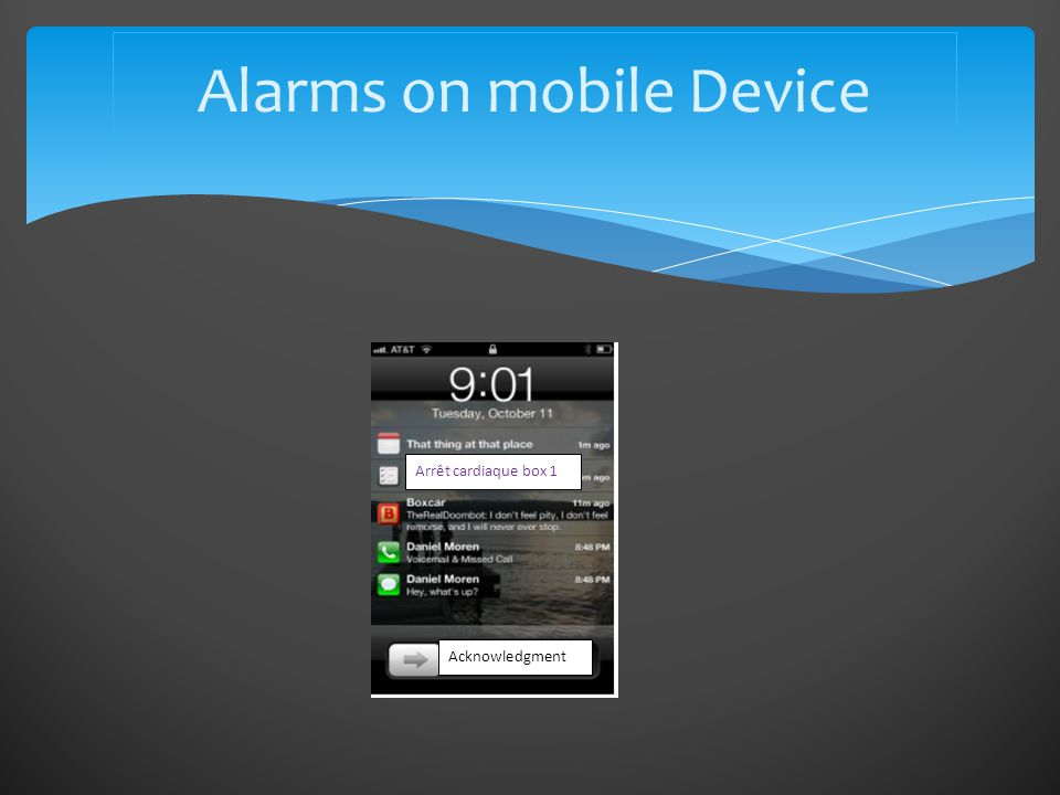 Alarms on mobile Device Arrêt cardiaque box 1 Acknowledgment